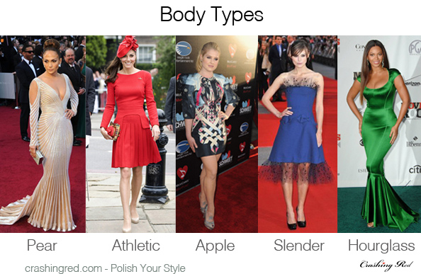 "SLENDER body type (also referred as ""Boy""):"