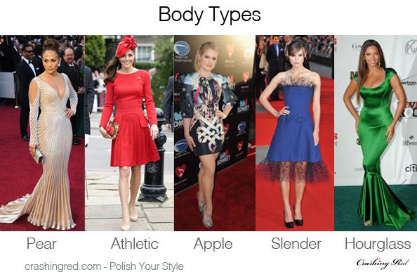 "SLENDER body type (also referred as ""Boy""):"